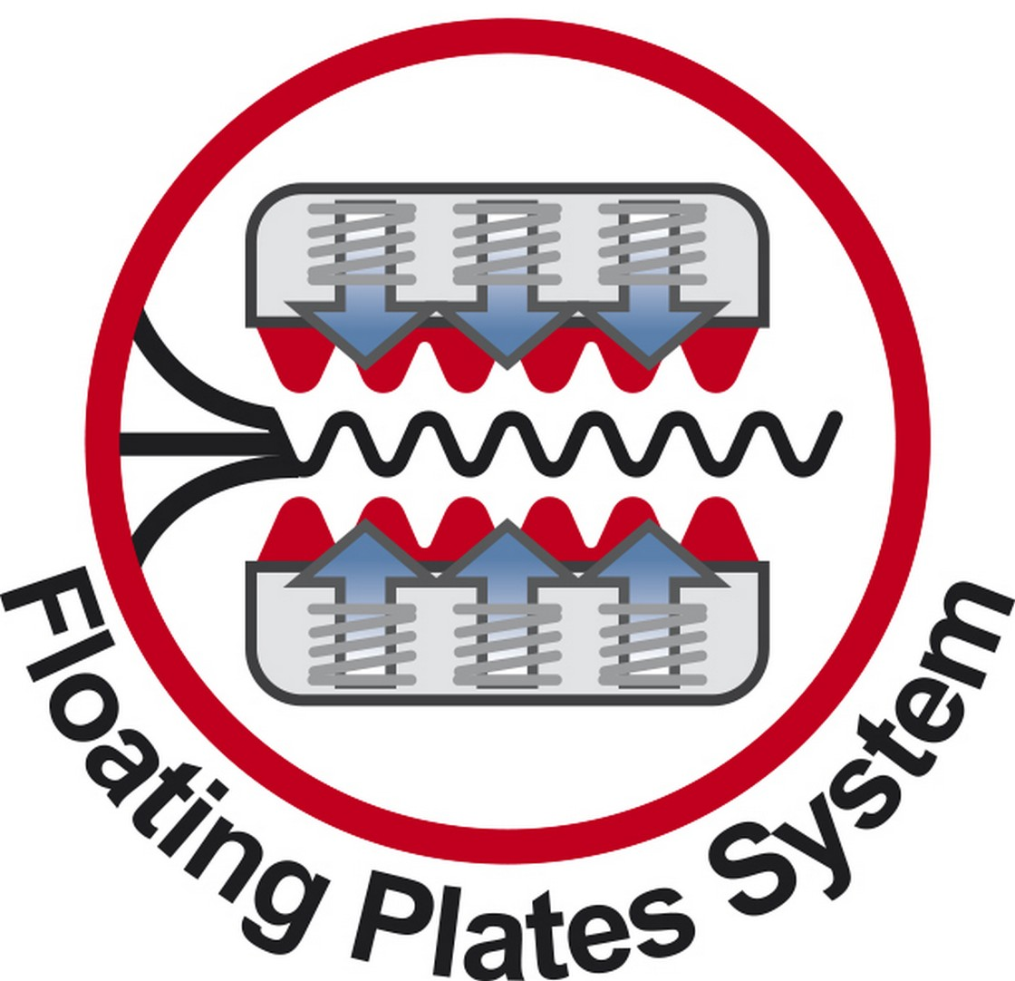Discussion on this topic: The CHI Straightening System, the-chi-straightening-system/